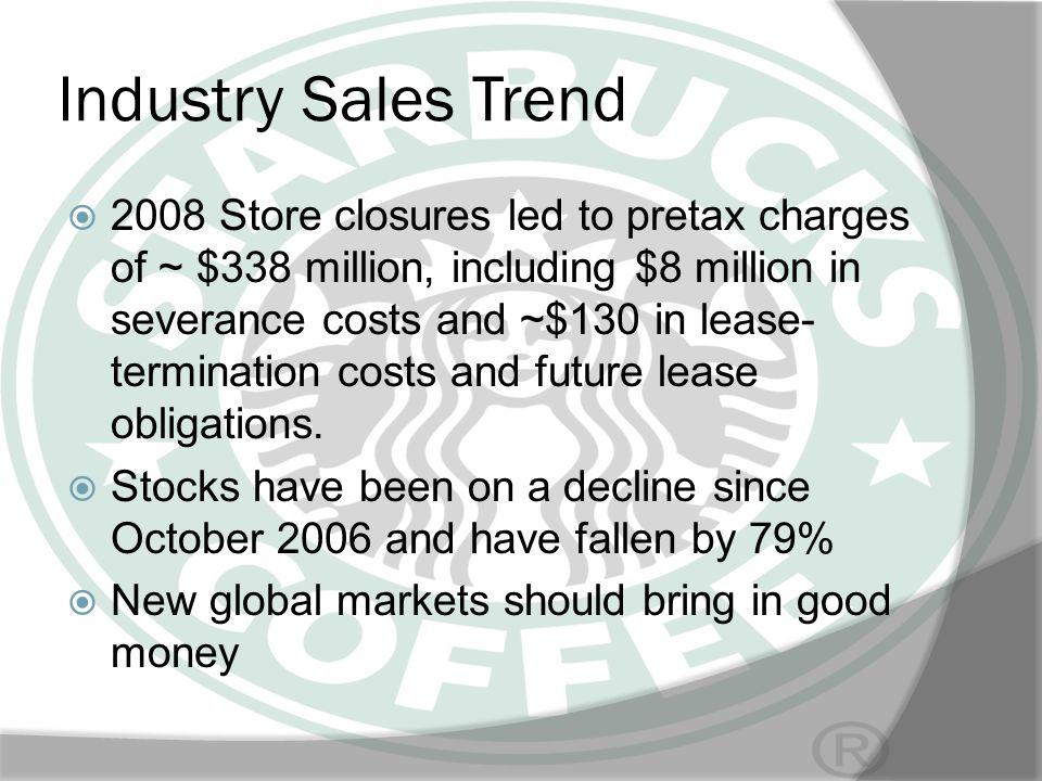 Industry Sales Trend