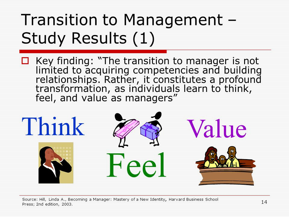 Transition to Management – Study Results (1)