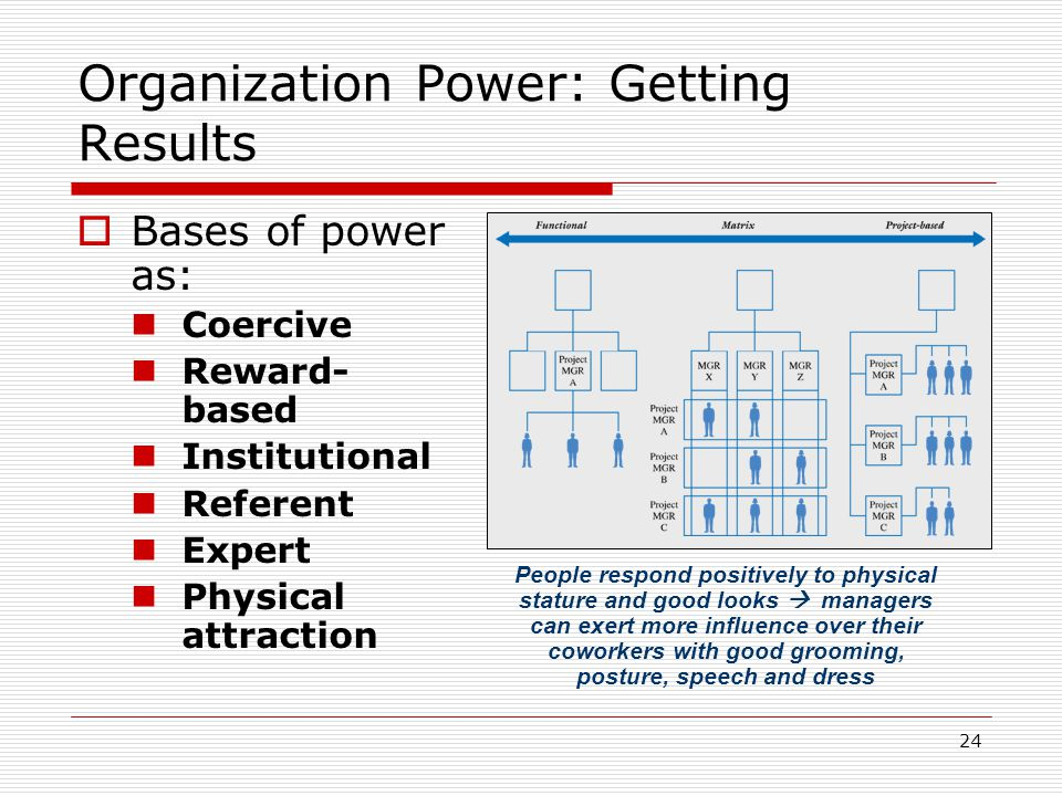Organization Power: Getting Results