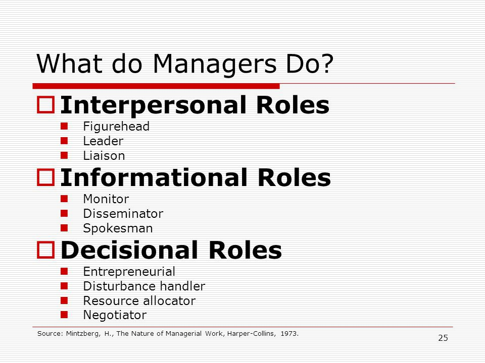 What do Managers Do Interpersonal Roles Informational Roles