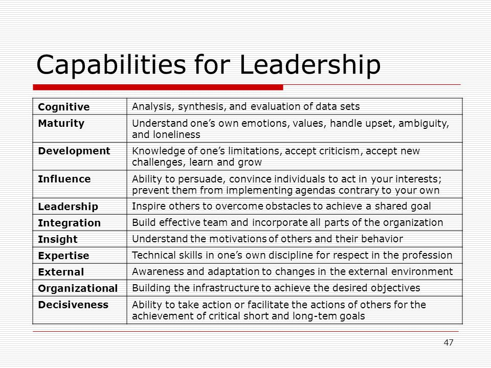 Capabilities for Leadership