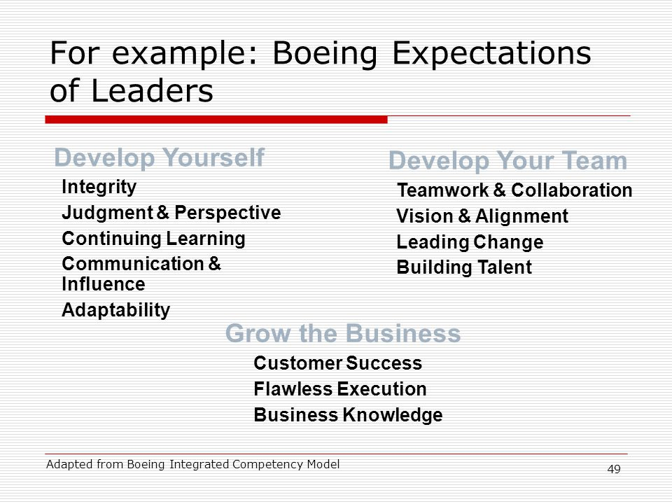 For example: Boeing Expectations of Leaders