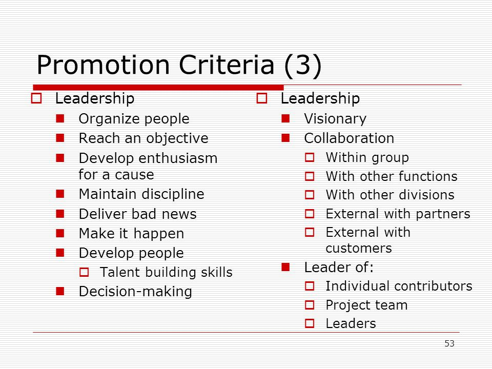 Promotion Criteria (3) Leadership Leadership Organize people