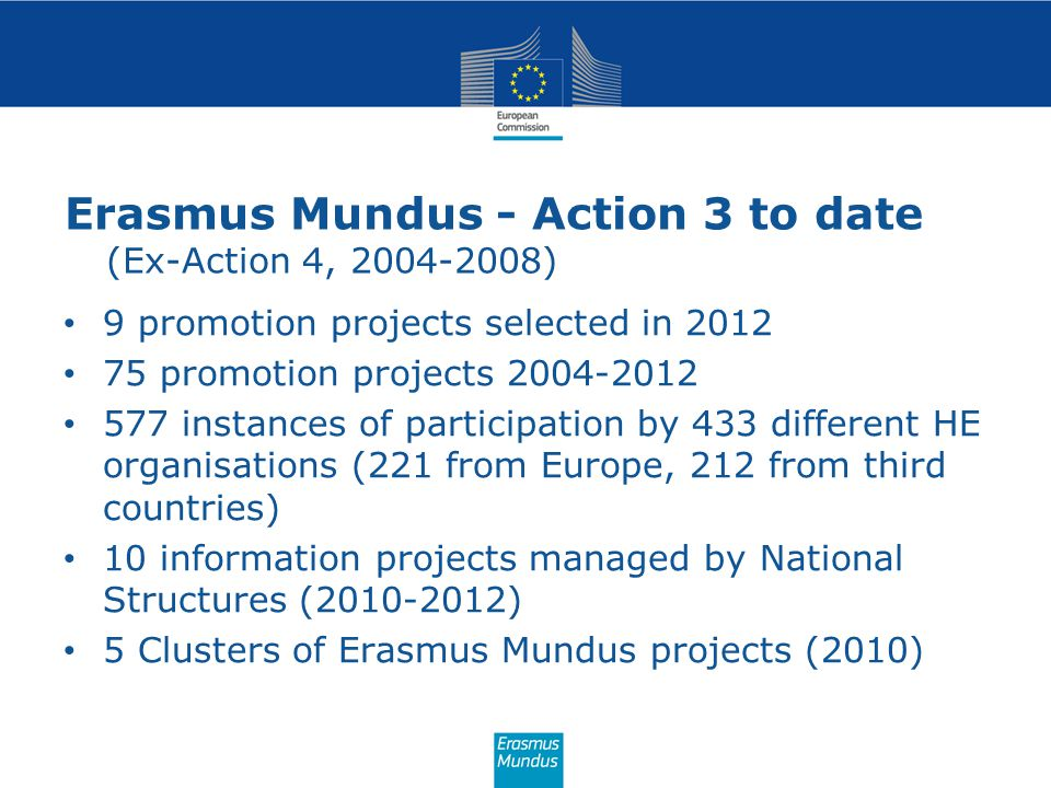 Erasmus Mundus - Action 3 to date (Ex-Action 4, 2004-2008)