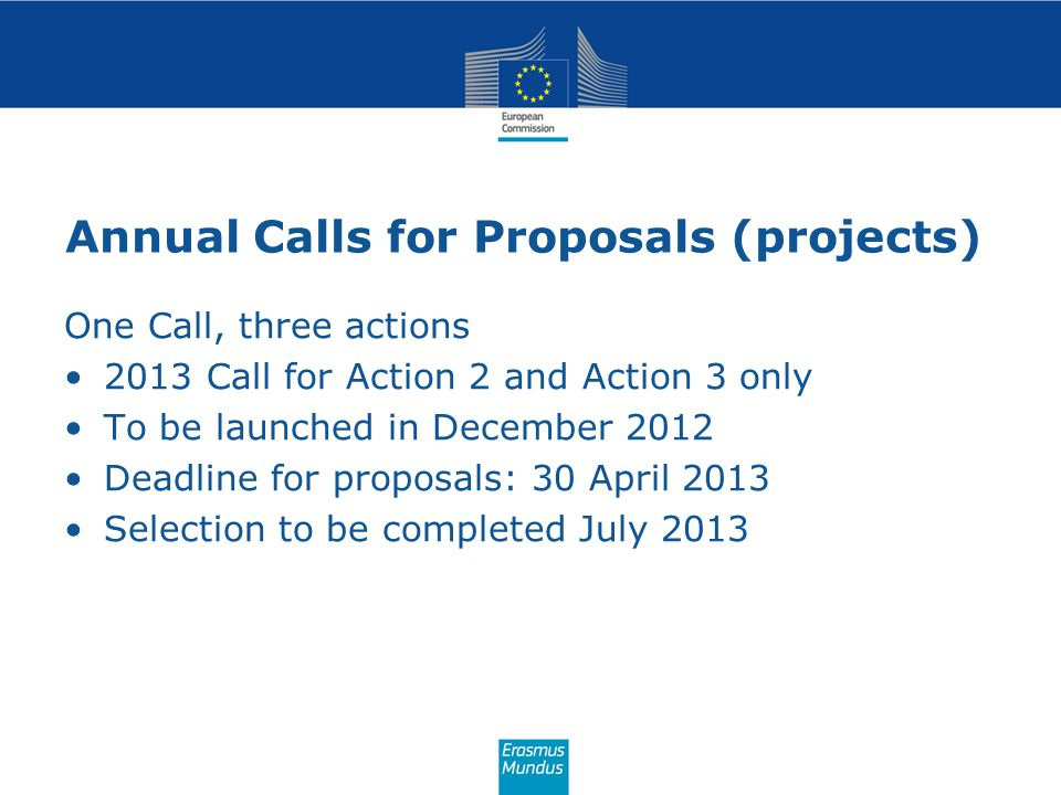 Annual Calls for Proposals (projects)