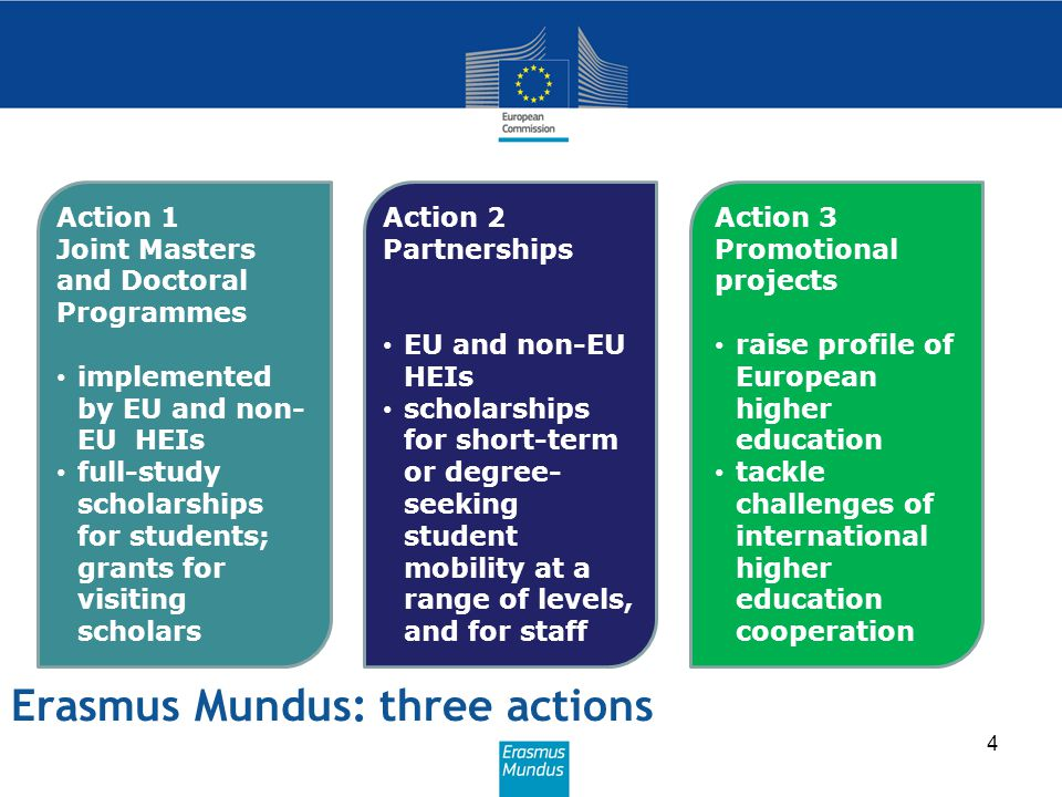 Erasmus Mundus: three actions