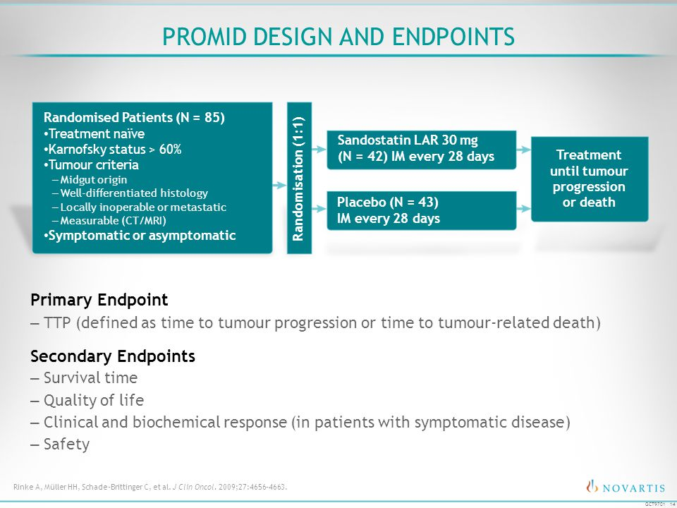 PROMID Design and Endpoints