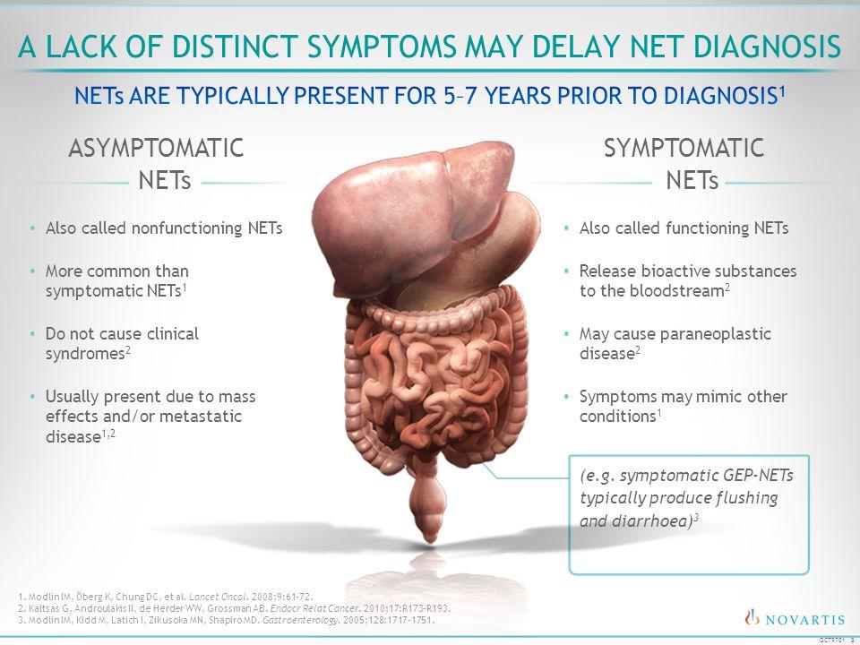 A Lack of Distinct Symptoms May Delay NET Diagnosis