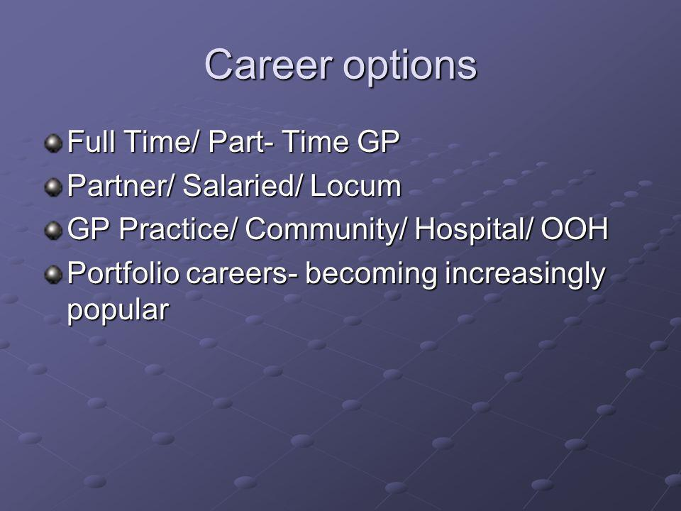 Career options Full Time/ Part- Time GP Partner/ Salaried/ Locum