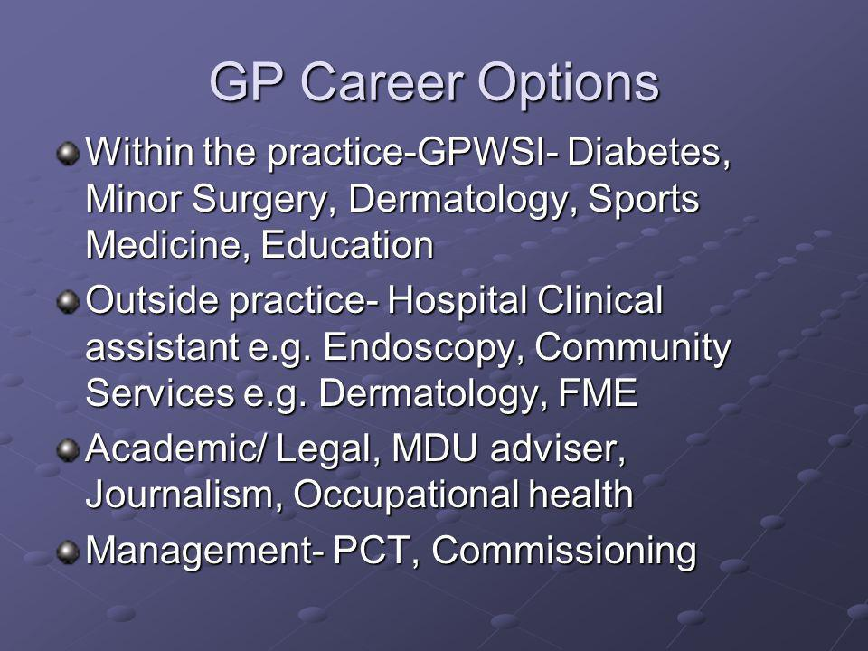 GP Career Options Within the practice-GPWSI- Diabetes, Minor Surgery, Dermatology, Sports Medicine, Education.