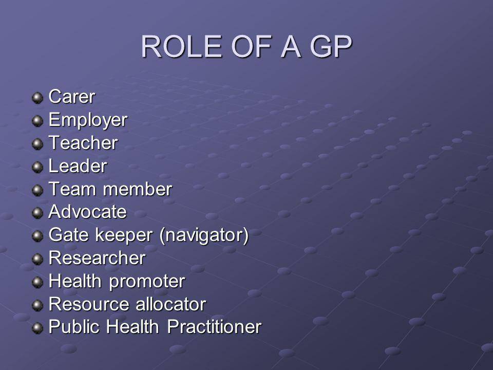 ROLE OF A GP Carer Employer Teacher Leader Team member Advocate