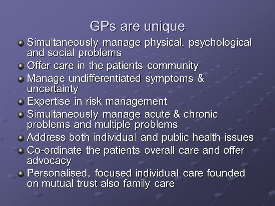GPs are unique Simultaneously manage physical, psychological and social problems. Offer care in the patients community.