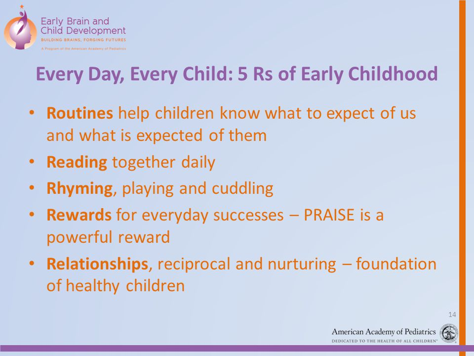 Every Day, Every Child: 5 Rs of Early Childhood