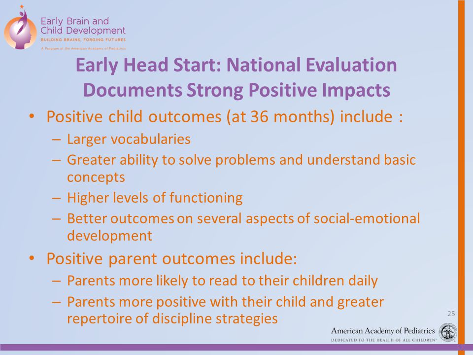 Early Head Start: National Evaluation Documents Strong Positive Impacts