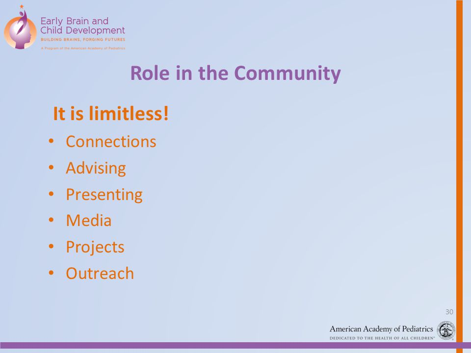 Role in the Community It is limitless! Connections Advising Presenting