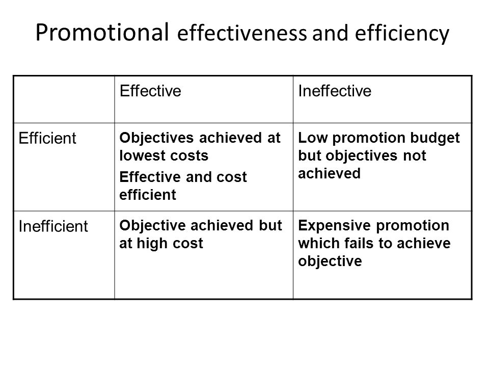 Promotional effectiveness and efficiency
