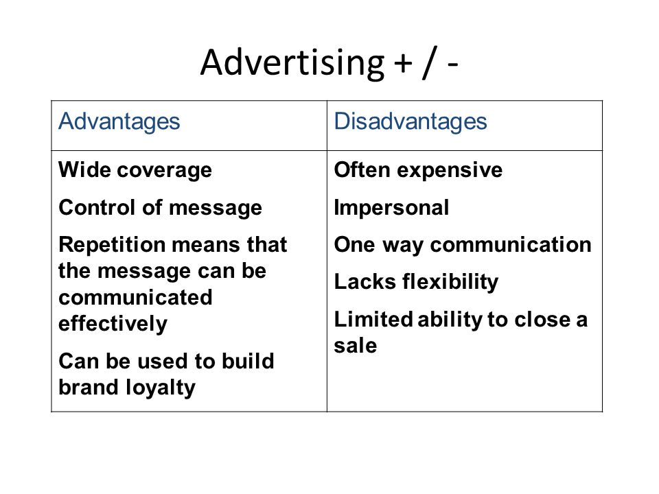 Advertising + / - Advantages Disadvantages Wide coverage