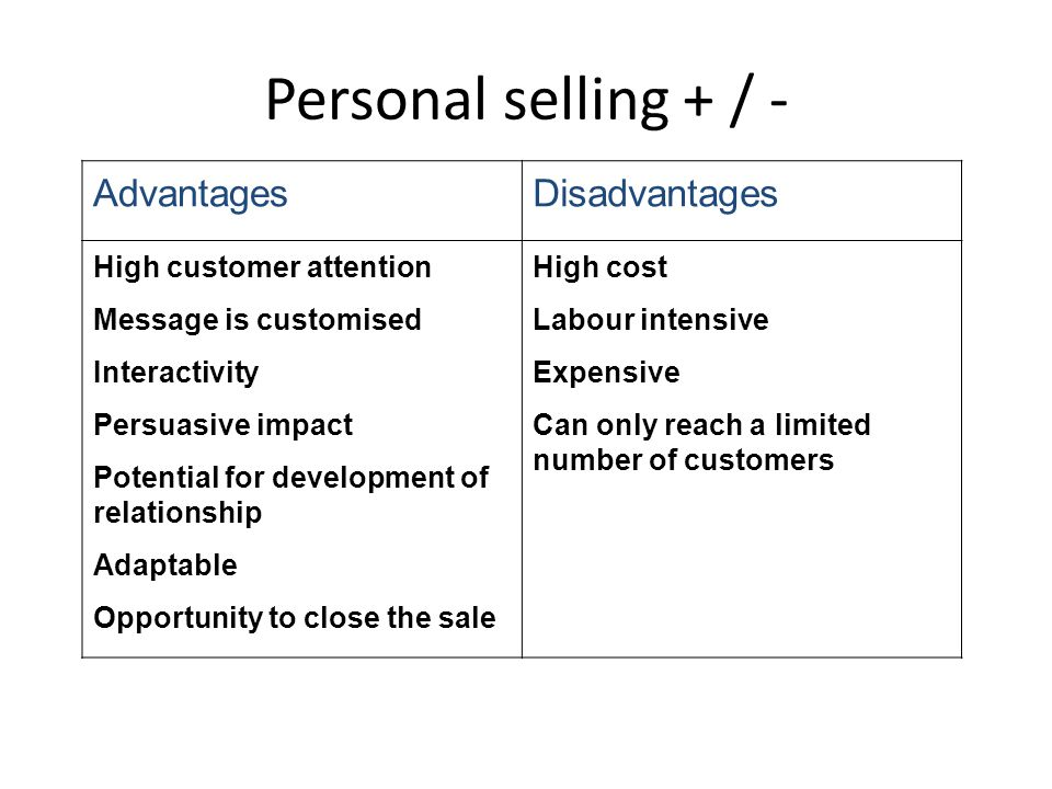 Personal selling + / - Advantages Disadvantages
