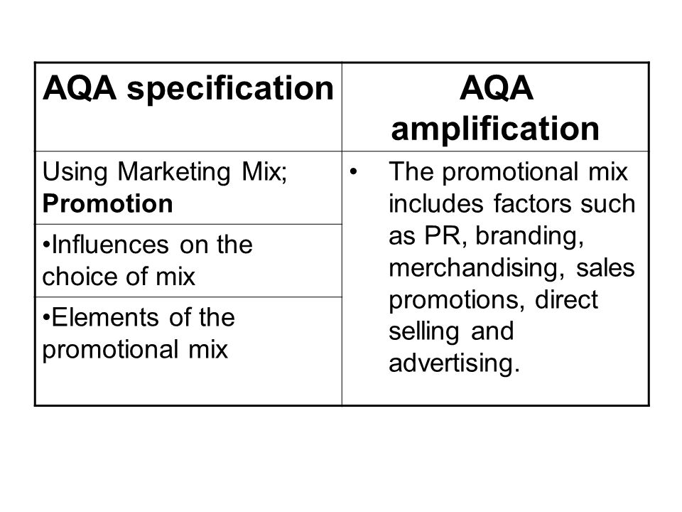 AQA specification AQA amplification Using Marketing Mix; Promotion