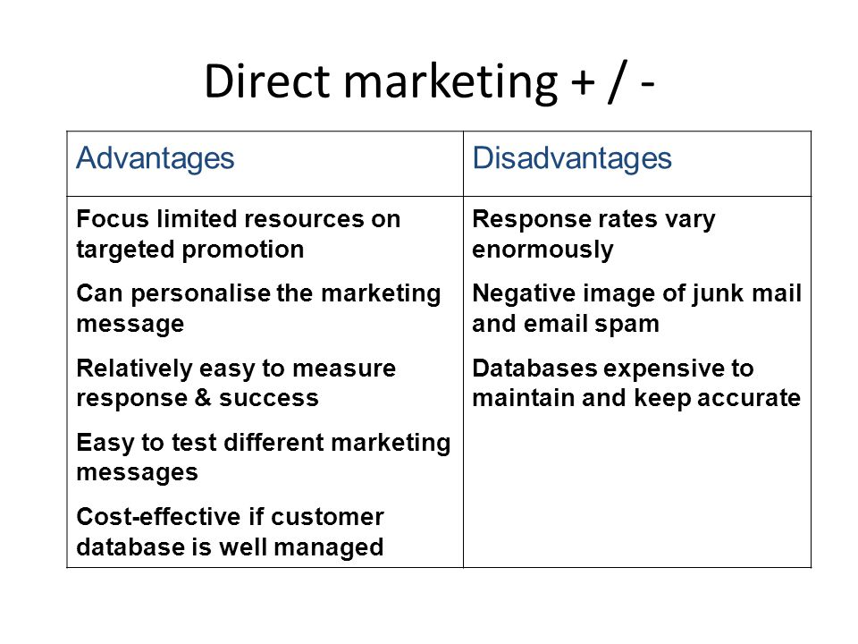 a definition and benefits of direct marketing The benefit of direct marketing is that you can quickly generate more sales and leads you will get attention from prospects if you market directly to them if you do it well, a percentage will even be enticed to buy from you.