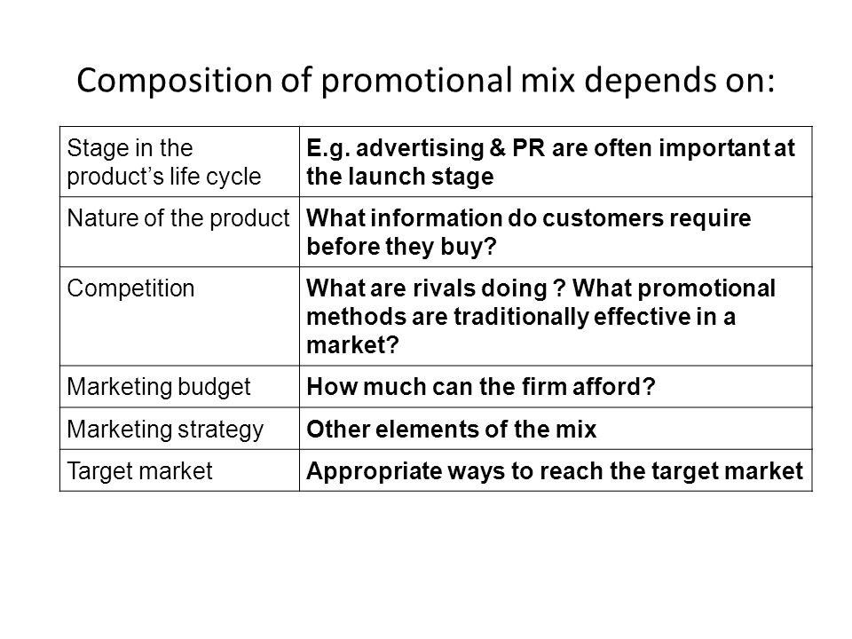 Composition of promotional mix depends on: