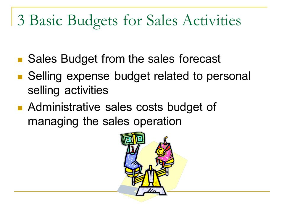 3 Basic Budgets for Sales Activities