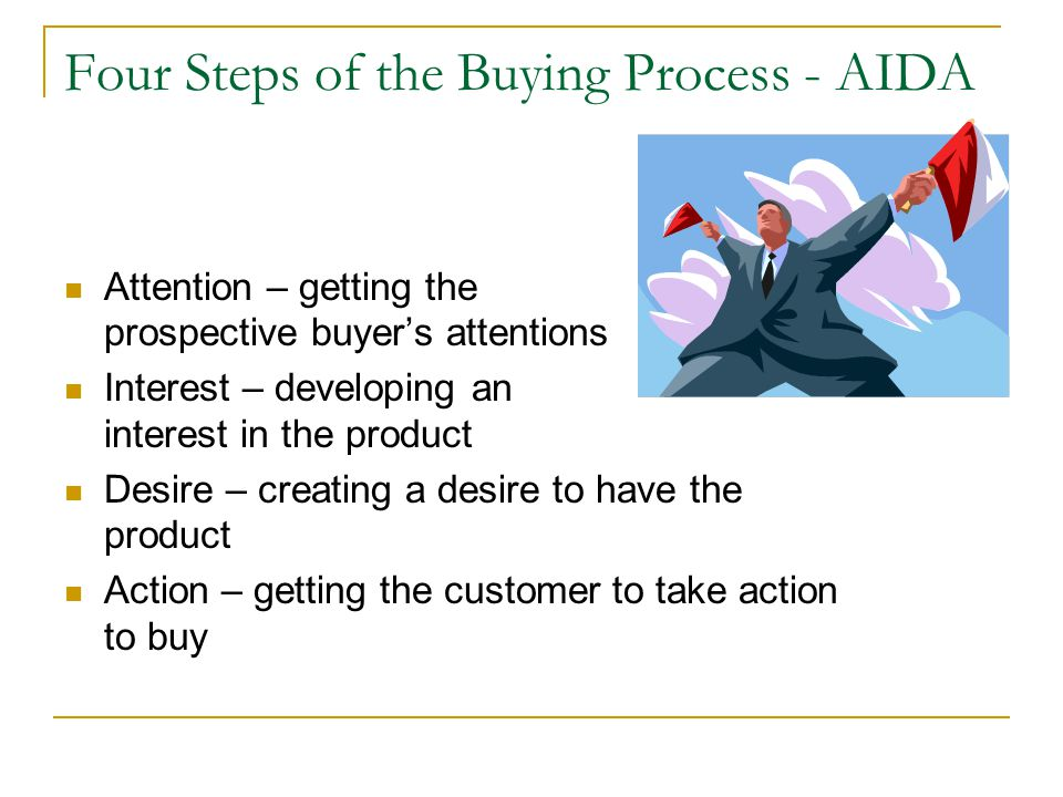 Four Steps of the Buying Process - AIDA