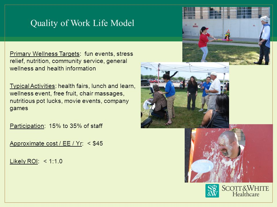 Quality of Work Life Model
