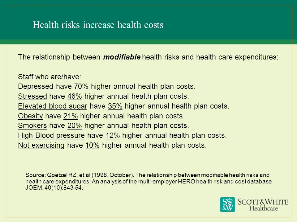 Health risks increase health costs