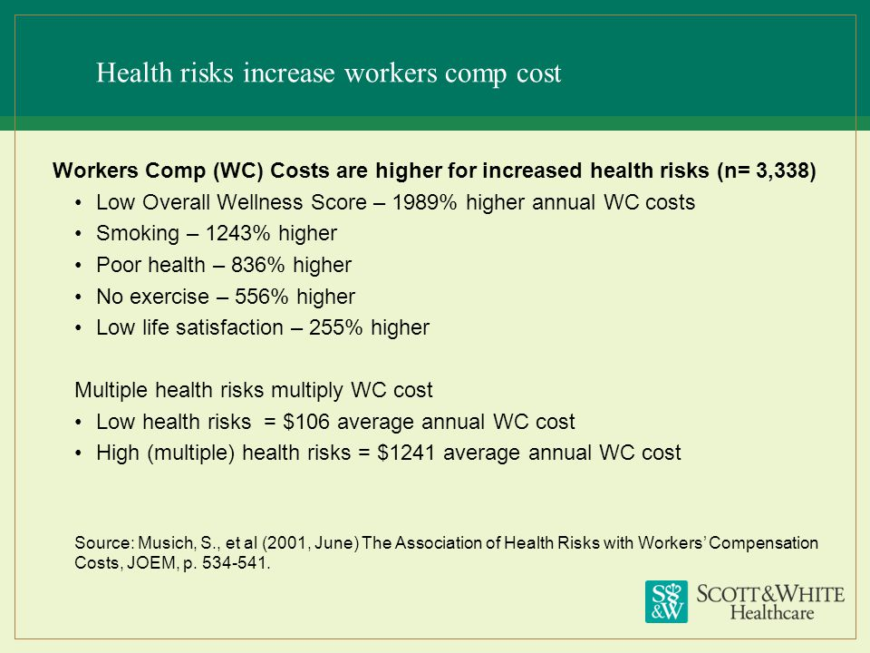 Health risks increase workers comp cost