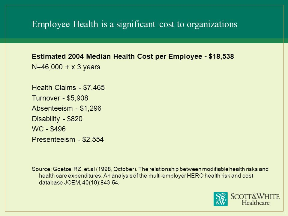 Employee Health is a significant cost to organizations