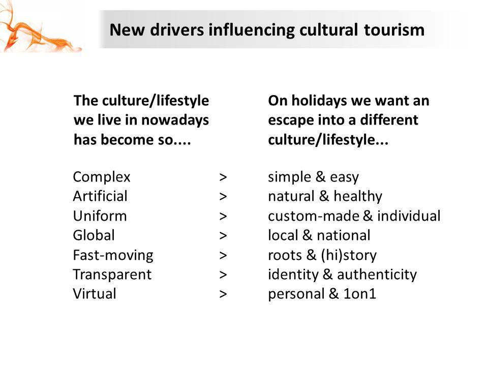New drivers influencing cultural tourism