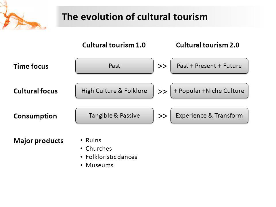 The evolution of cultural tourism