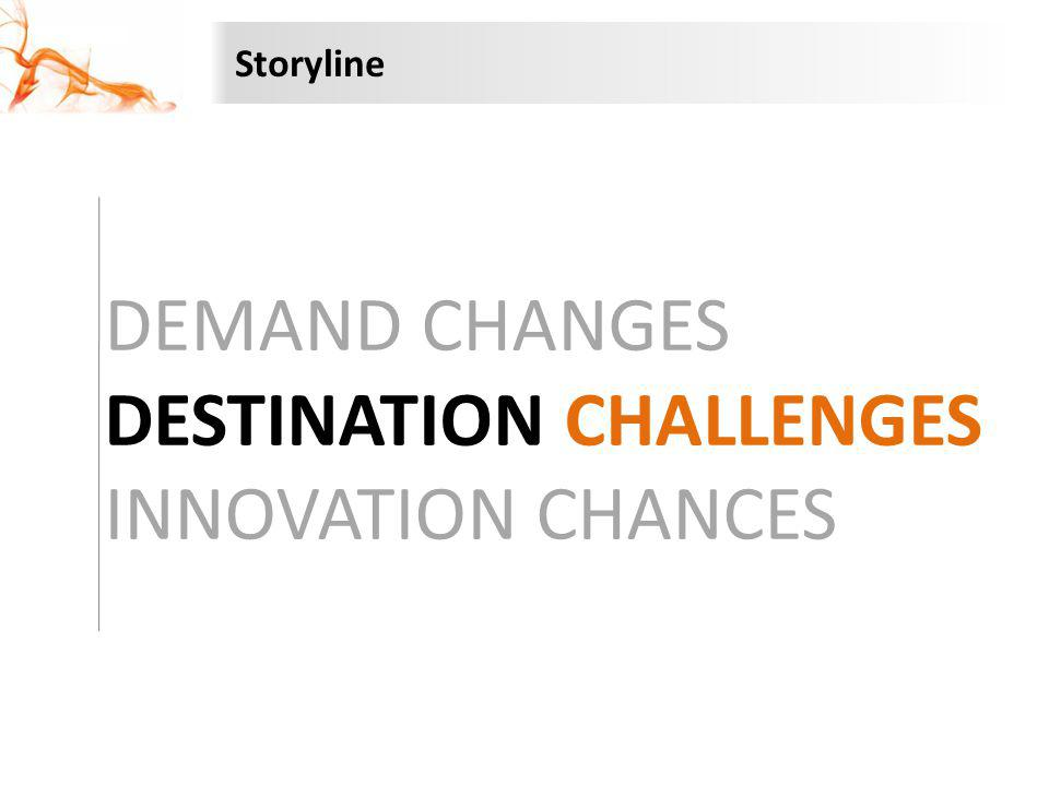 DESTINATION CHALLENGES INNOVATION CHANCES