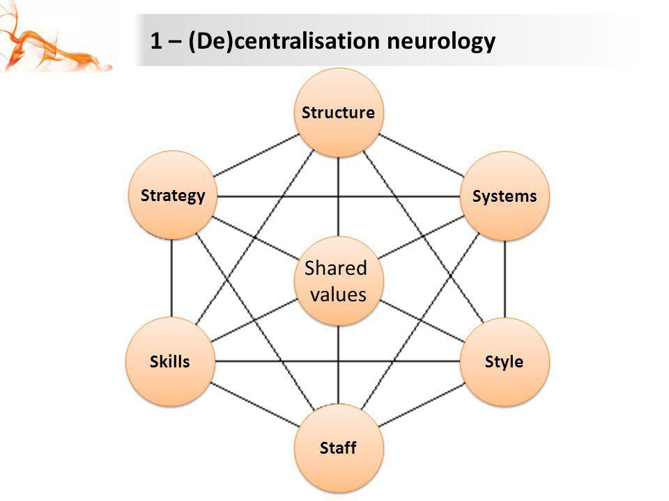 1 – (De)centralisation neurology