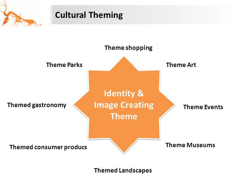 Identity & Image Creating Theme