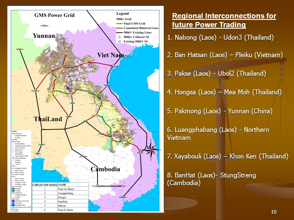 Regional Interconnections for future Power Trading