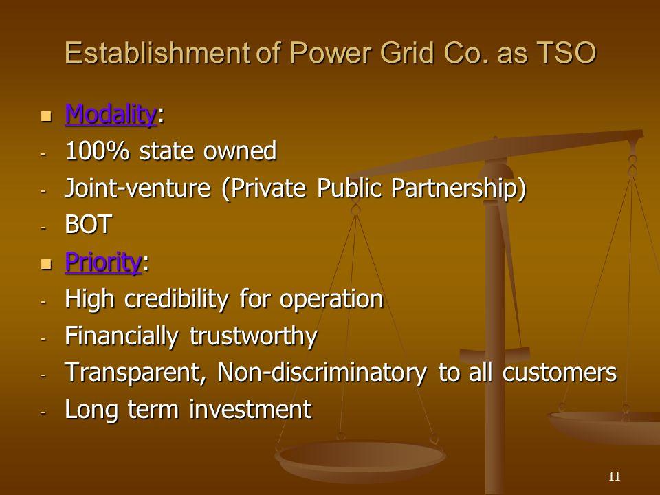 Establishment of Power Grid Co. as TSO