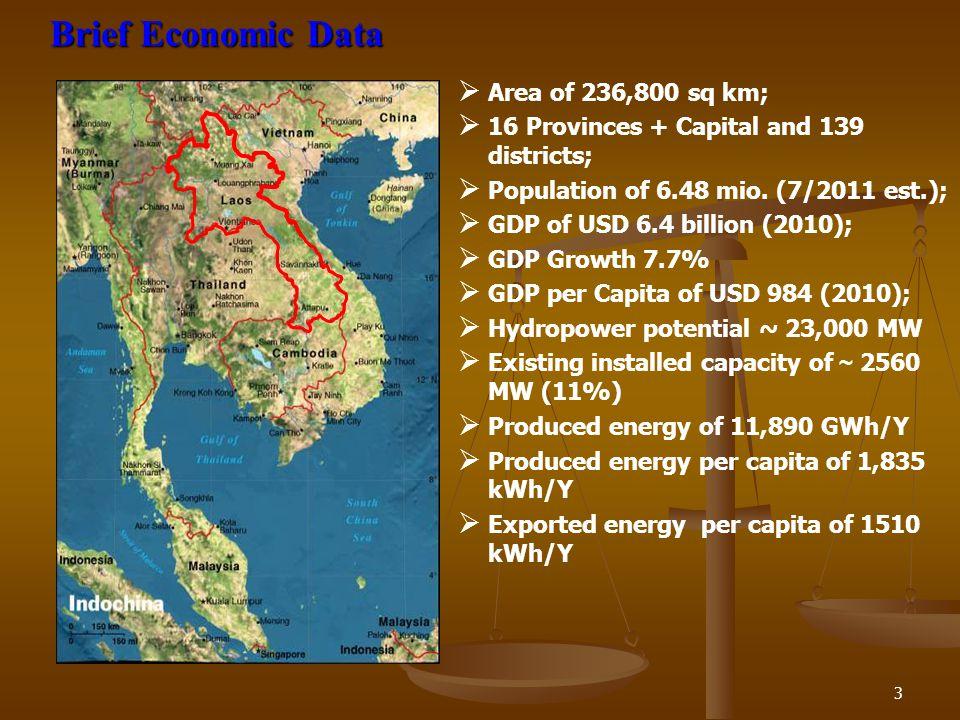Brief Economic Data Area of 236,800 sq km;