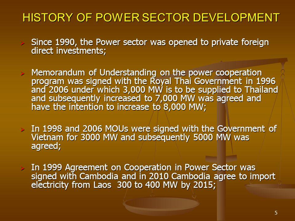 HISTORY OF POWER SECTOR DEVELOPMENT