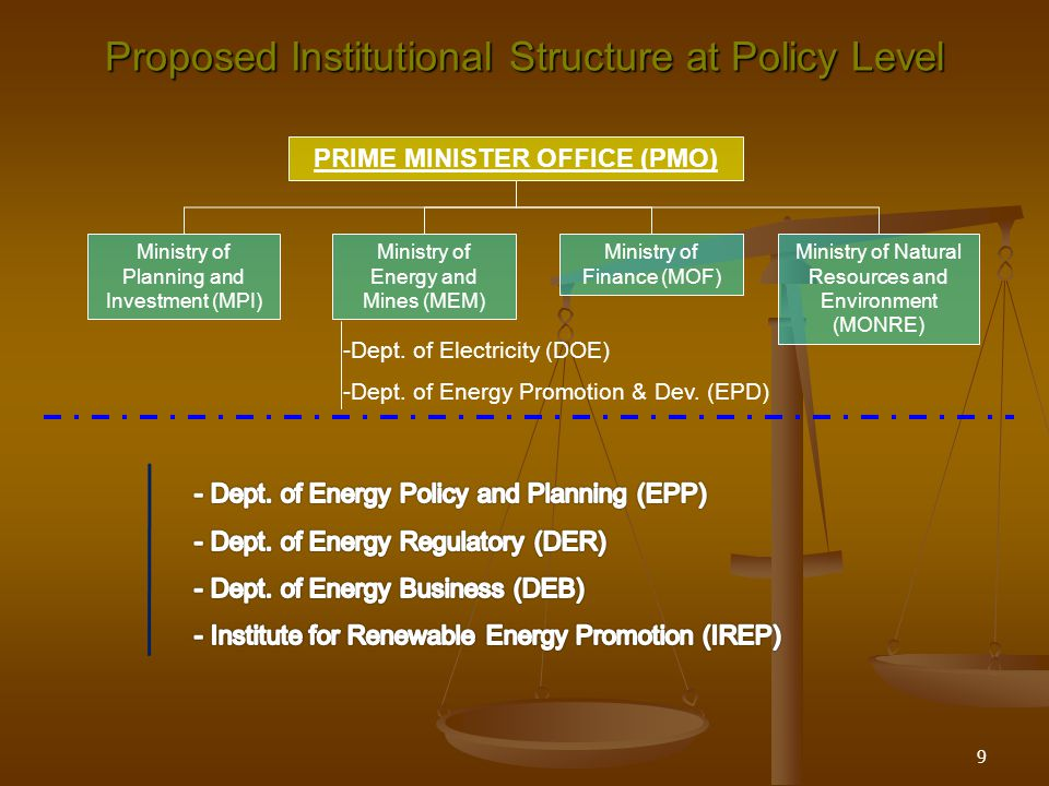 Proposed Institutional Structure at Policy Level