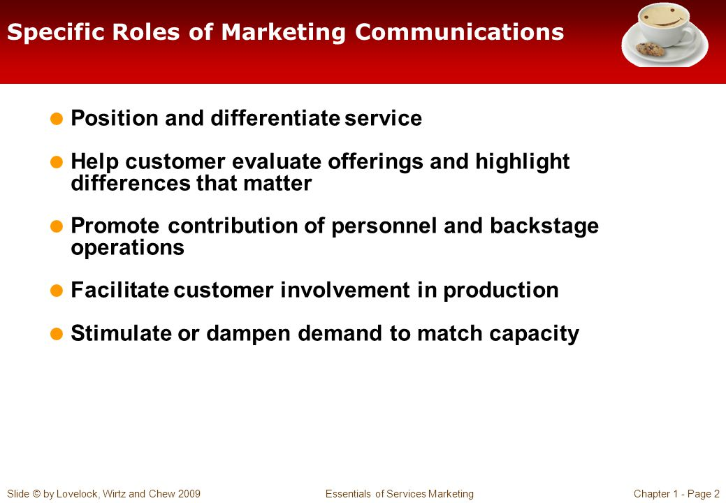 Specific Roles of Marketing Communications