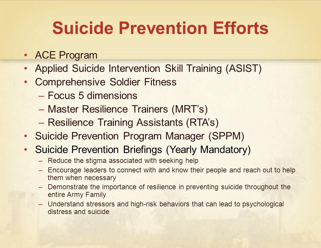 Suicide Prevention Efforts
