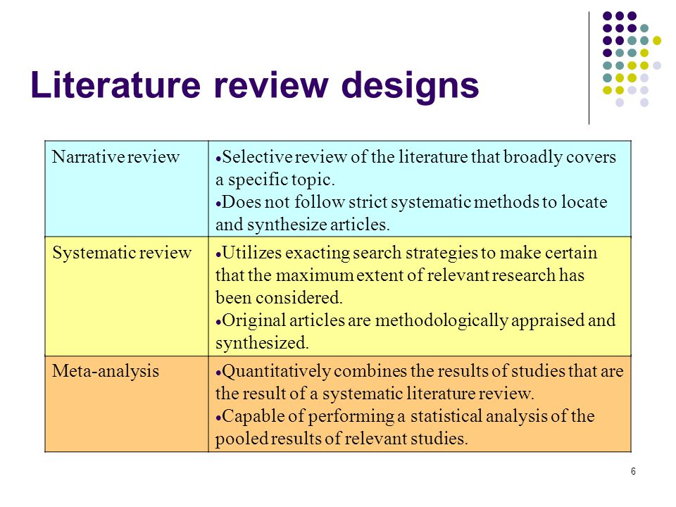 Literature review designs