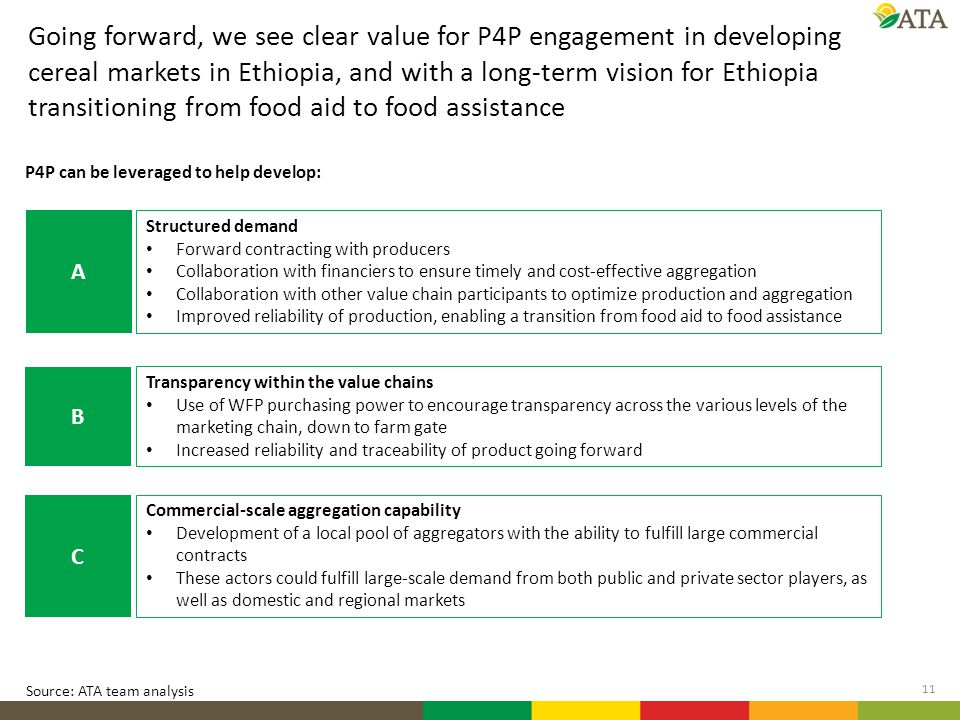 Going forward, we see clear value for P4P engagement in developing cereal markets in Ethiopia, and with a long-term vision for Ethiopia transitioning from food aid to food assistance