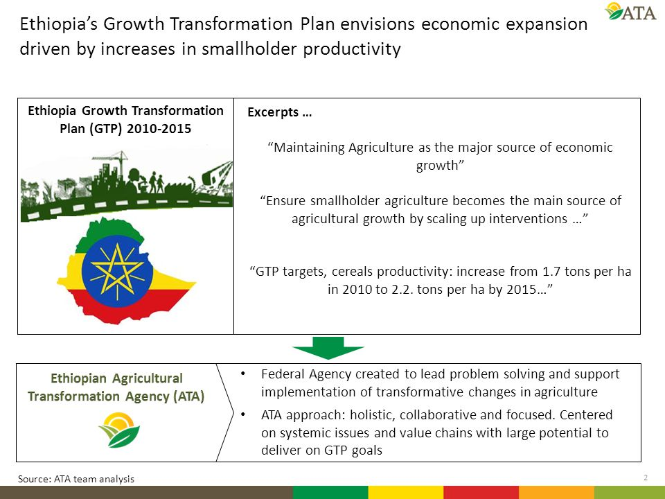 Ethiopia's Growth Transformation Plan envisions economic expansion driven by increases in smallholder productivity