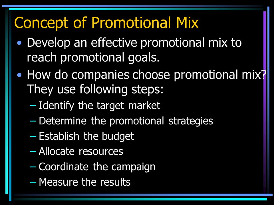 Concept of Promotional Mix