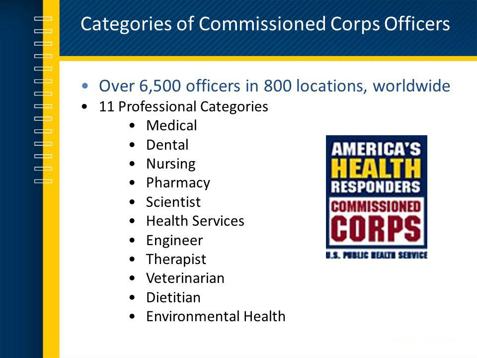 Categories of Commissioned Corps Officers