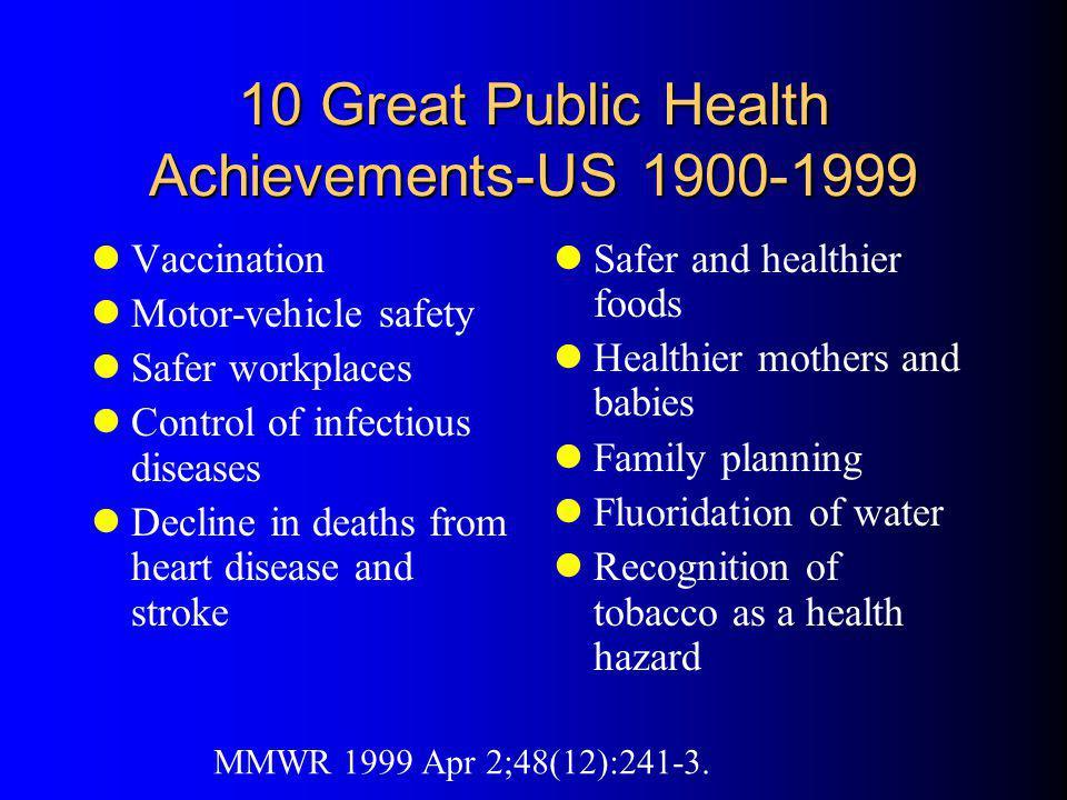 10 Great Public Health Achievements-US 1900-1999