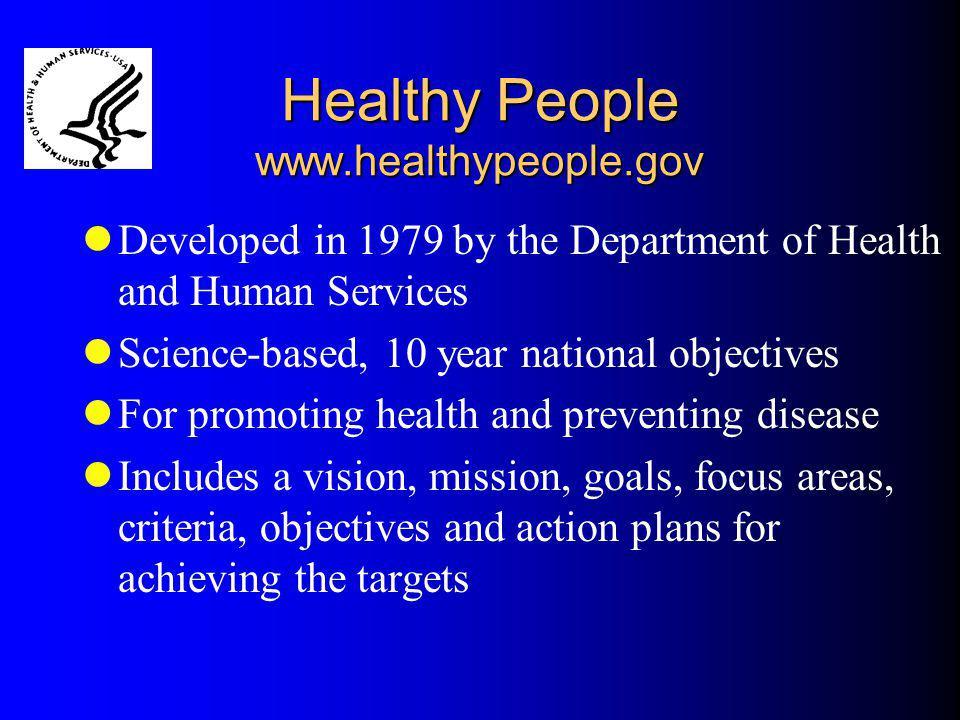 Healthy People www.healthypeople.gov